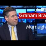 "Graham Brady MP: ""Cameron Wouldn't Walk Away Overnight"""